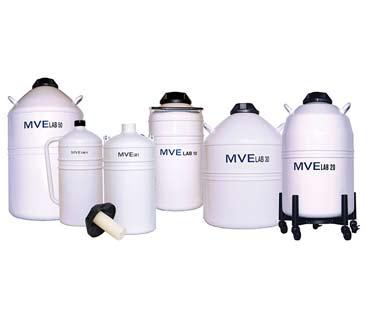 MVE Lab Series